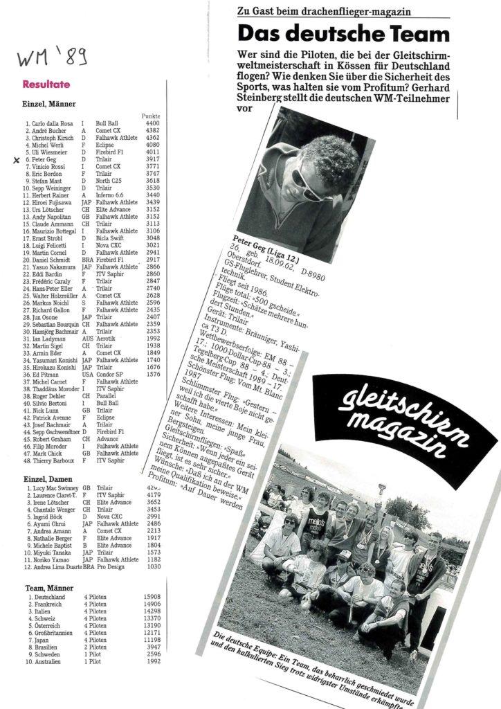 Gleitschirm-WM-1989-724×1024